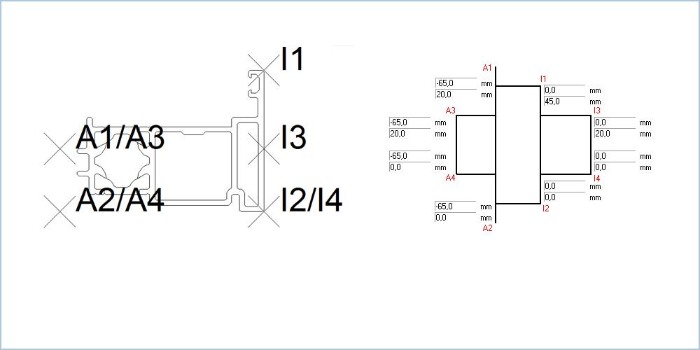 FRBAZReferenzpunkte012